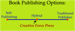 PublishingModel